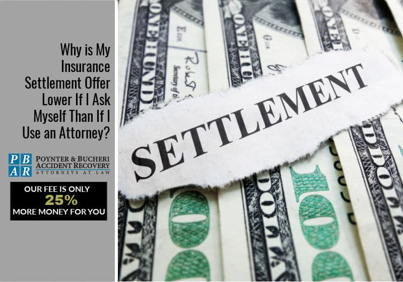 Why is My Insurance Settlement Offer Lower If I Ask Myself Than If I Use an Attorney